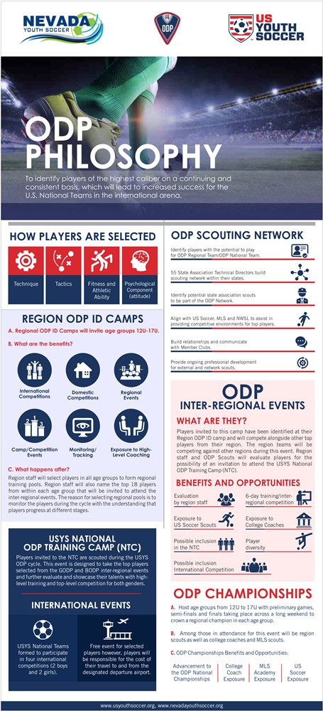 US_Soccer_Infographic